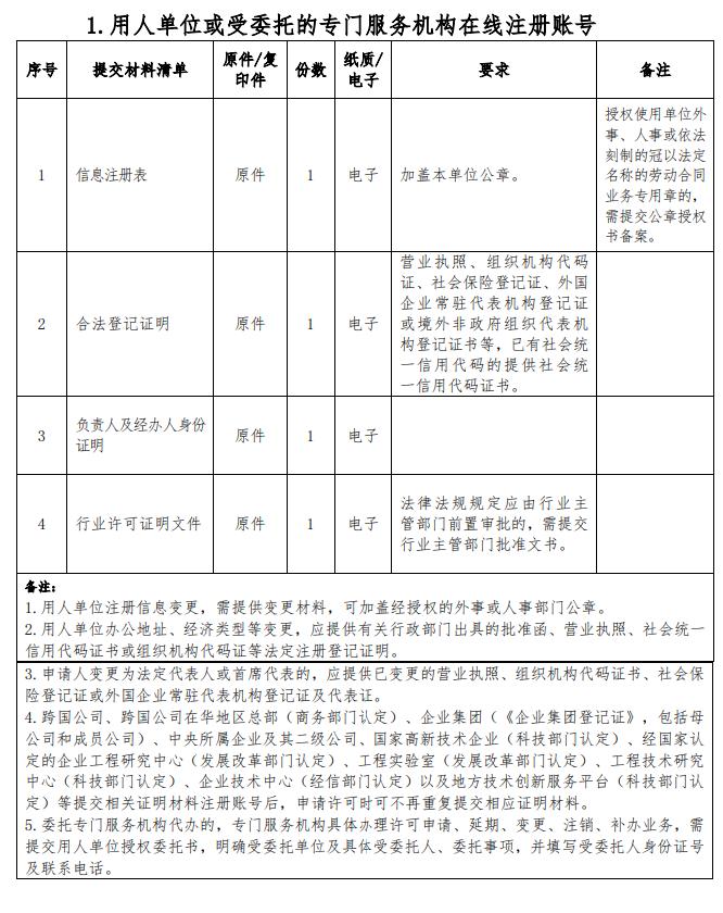 外国人来华工作许可申请材料