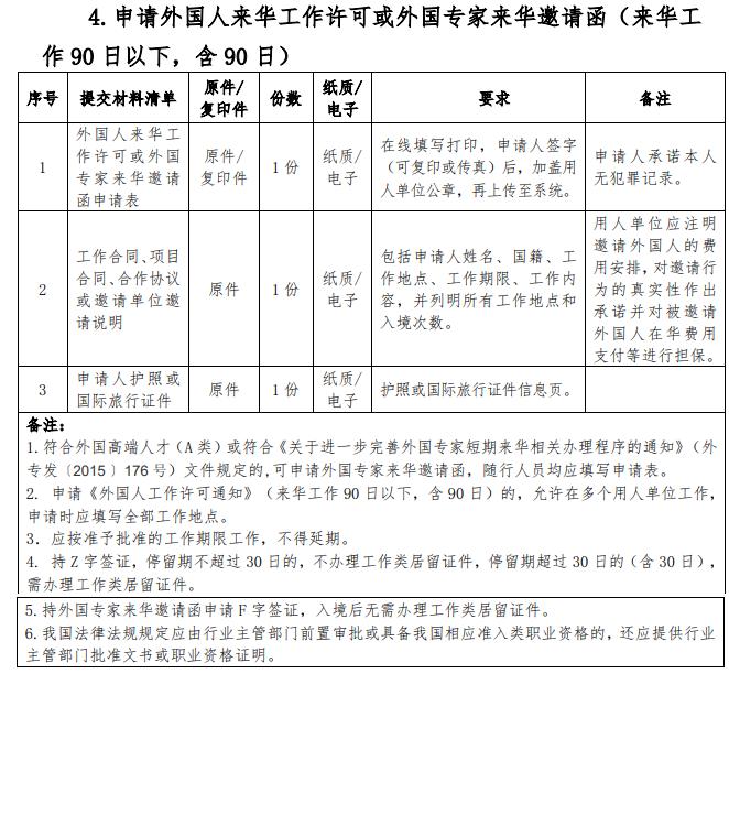 申请外国人来华工作许可或外国专家来华邀请函(来华工 作 90 日以下,含 90 日)